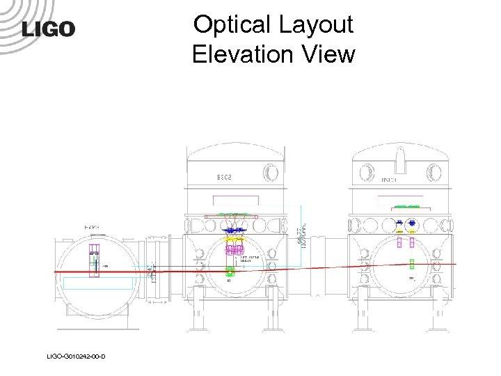 Optical Layout Elevation View LIGO-G 010242 -00 -D