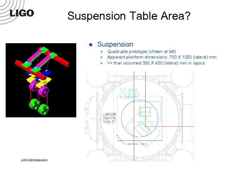 Suspension Table Area? l Suspension » Quadruple prototype (shown at left) » Apparent planform