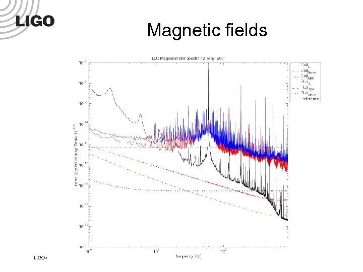 Magnetic fields LIGO-G 010242 -00 -D