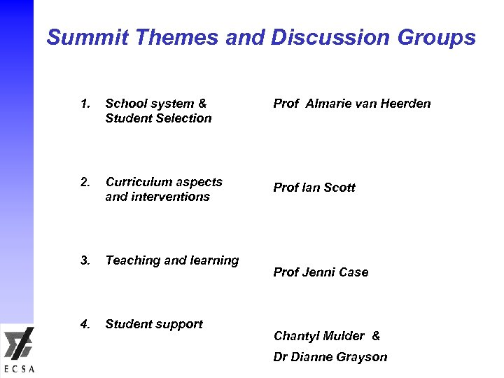 Summit Themes and Discussion Groups 1. School system & Student Selection Prof Almarie van