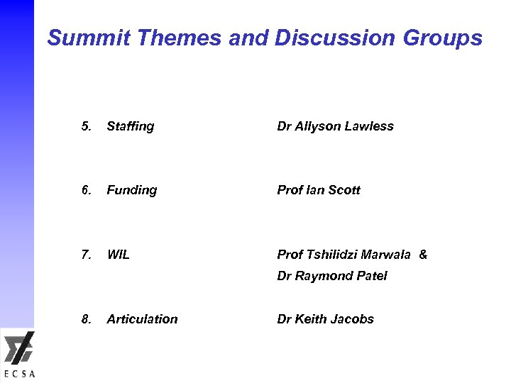 Summit Themes and Discussion Groups 5. Staffing Dr Allyson Lawless 6. Funding Prof Ian