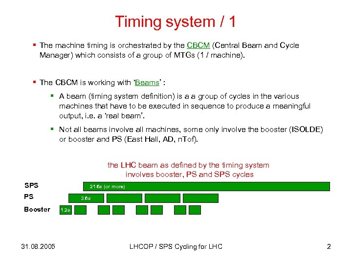 Timing system / 1 § The machine timing is orchestrated by the CBCM (Central
