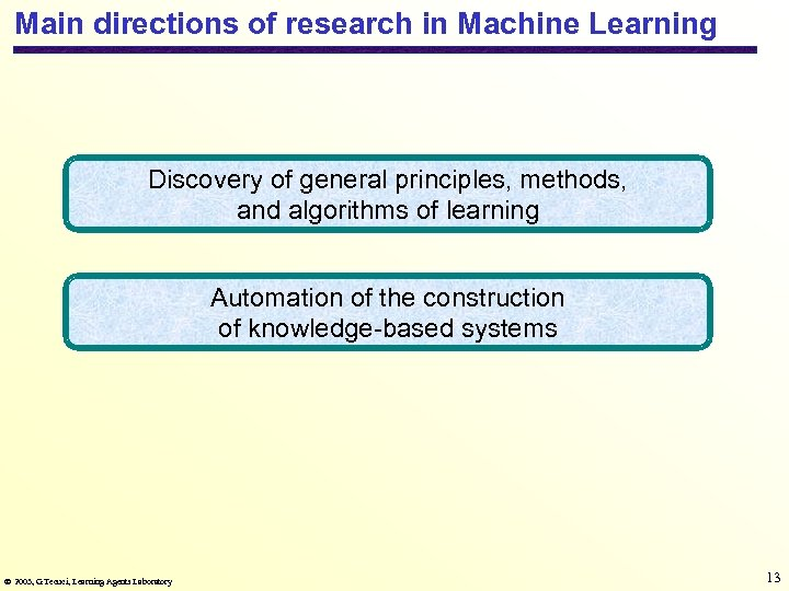 Main directions of research in Machine Learning Discovery of general principles, methods, and algorithms