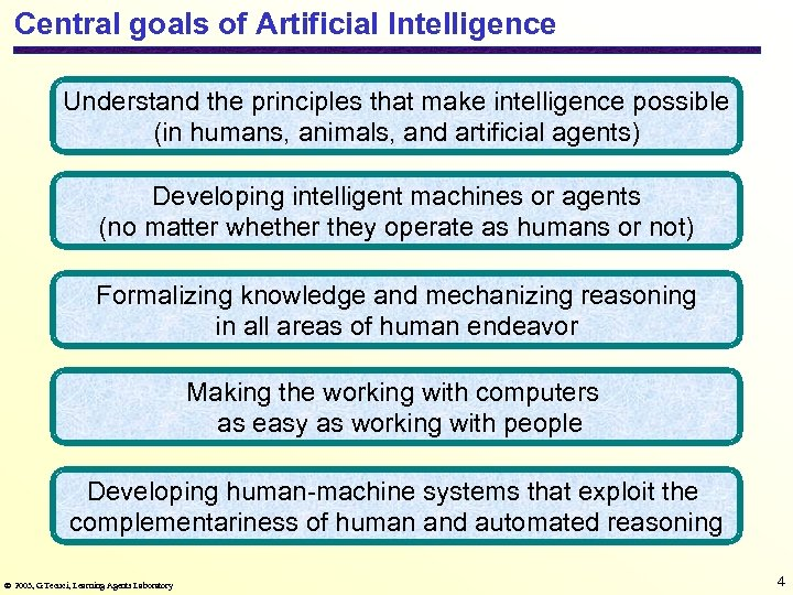 Central goals of Artificial Intelligence Understand the principles that make intelligence possible (in humans,