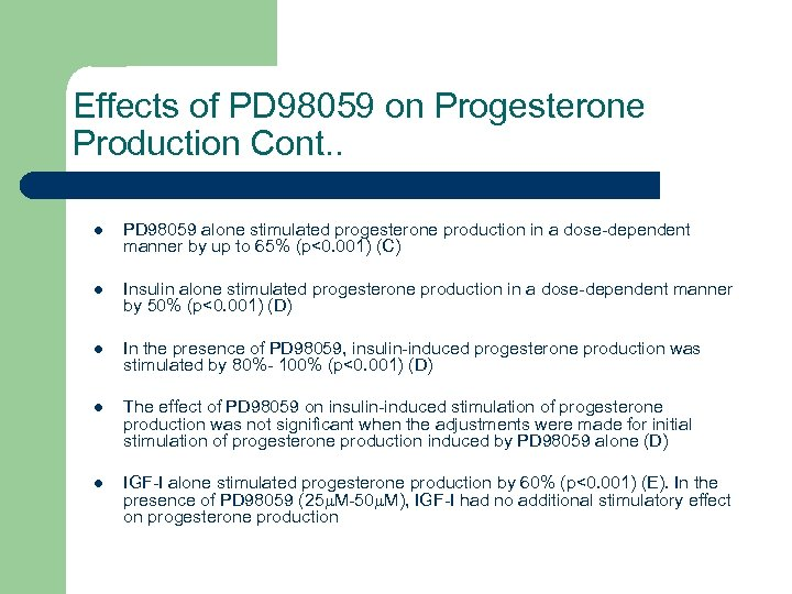 Effects of PD 98059 on Progesterone Production Cont. . l PD 98059 alone stimulated
