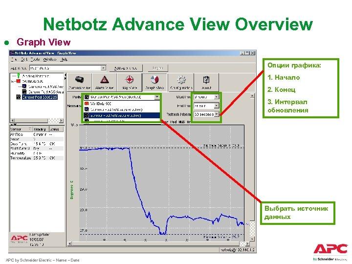 Netbotz Advance View Overview ● Graph View Опции графика: 1. Начало 2. Конец 3.
