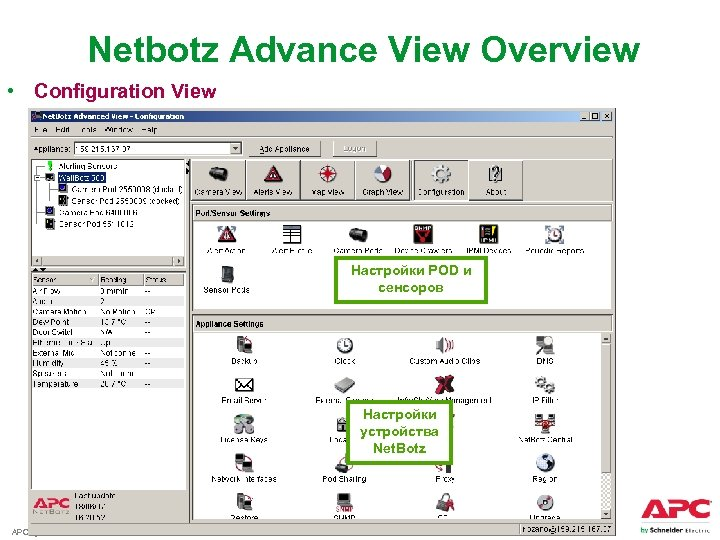 Netbotz Advance View Overview • Configuration View Настройки POD и сенсоров Настройки устройства Net.