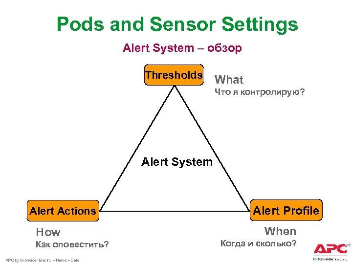 Pods and Sensor Settings Alert System – обзор Thresholds What Что я контролирую? Alert
