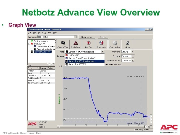 Netbotz Advance View Overview • Graph View APC by Schneider Electric – Name –