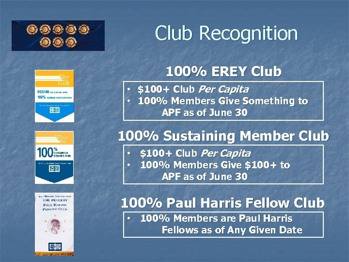 Club Recognition 100% EREY Club • • $100+ Club Per Capita 100% Members Give