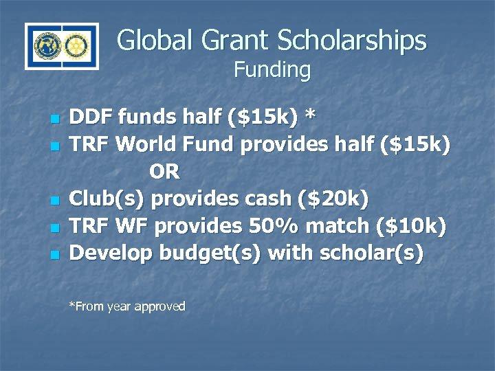 Global Grant Scholarships Funding n n n DDF funds half ($15 k) * TRF