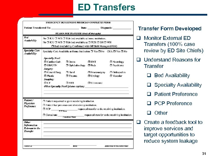 ED Transfers Transfer Form Developed q Monitor External ED Transfers (100% case review by