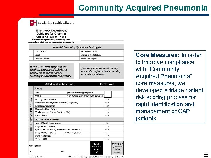 """Community Acquired Pneumonia Core Measures: In order to improve compliance with """"Community Acquired Pneumonia"""""""