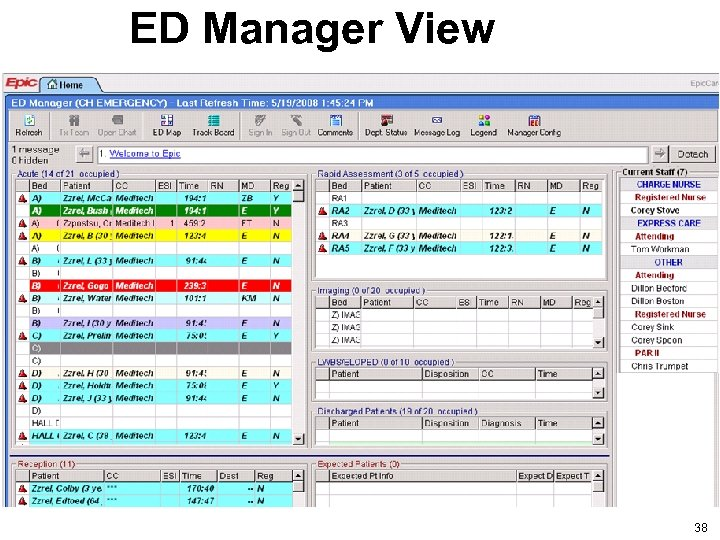 ED Manager View 38 38