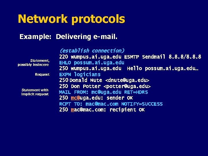 Network protocols Example: Delivering e-mail. (establish connection) Statement, possibly insincere Request Statement with implicit