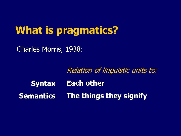 What is pragmatics? Charles Morris, 1938: Relation of linguistic units to: Syntax Semantics Each