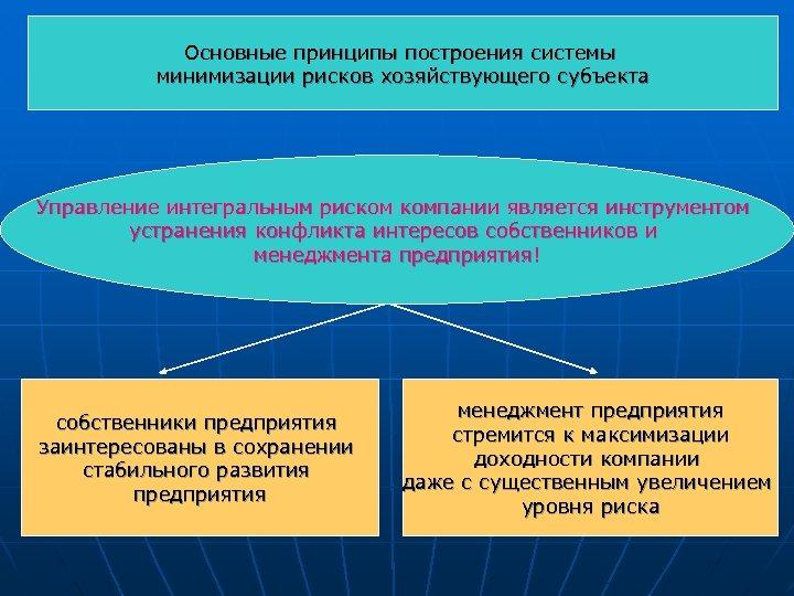 Основные принципы построения системы минимизации рисков хозяйствующего субъекта Управление интегральным риском компании является инструментом
