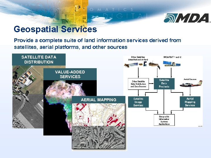 Geospatial Services Provide a complete suite of land information services derived from satellites, aerial