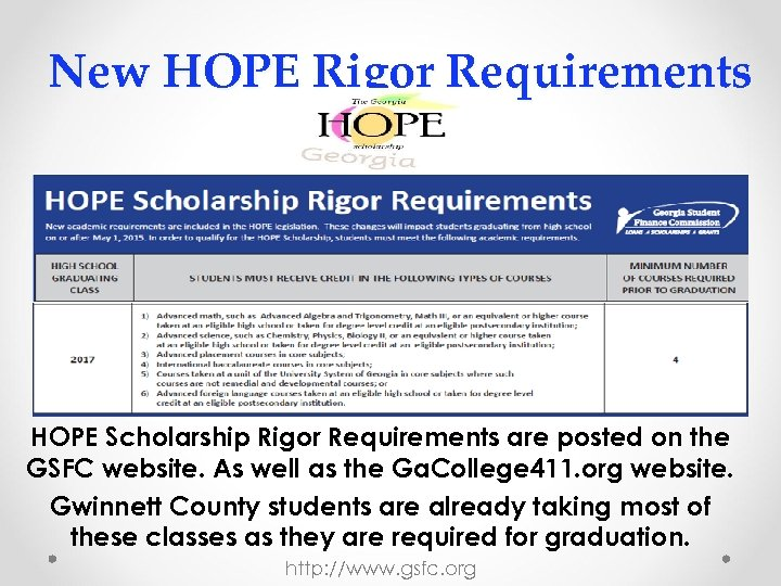 New HOPE Rigor Requirements HOPE Scholarship Rigor Requirements are posted on the GSFC website.