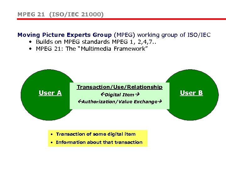 MPEG 21 (ISO/IEC 21000) Moving Picture Experts Group (MPEG) working group of ISO/IEC •