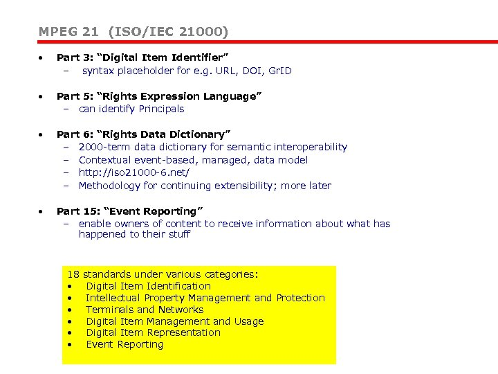 """MPEG 21 (ISO/IEC 21000) • Part 3: """"Digital Item Identifier"""" – syntax placeholder for"""