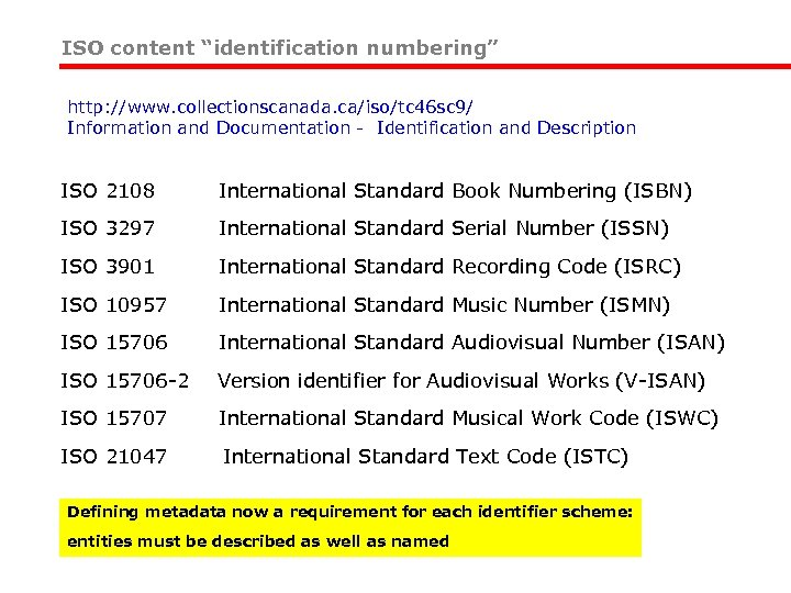 """ISO content """"identification numbering"""" http: //www. collectionscanada. ca/iso/tc 46 sc 9/ Information and Documentation"""