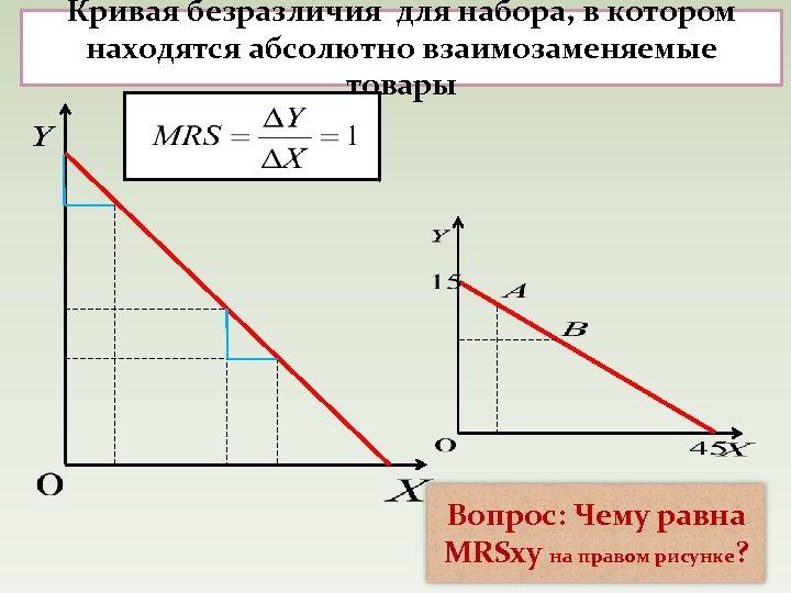Кривая безразличия для набора, в котором находятся абсолютно взаимозаменяемые товары Вопрос: Чему равна MRSxy