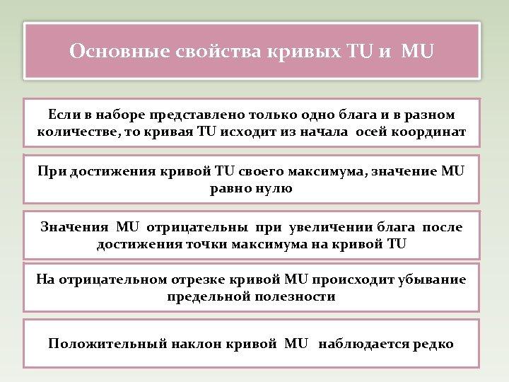 Основные свойства кривых TU и MU Если в наборе представлено только одно блага и