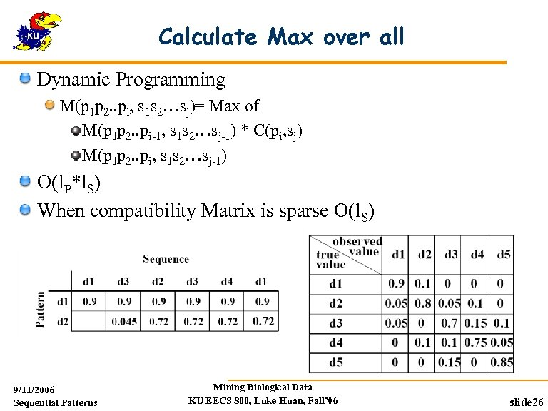 Calculate Max over all Dynamic Programming M(p 1 p 2. . pi, s 1