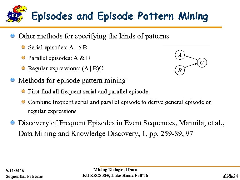 Episodes and Episode Pattern Mining Other methods for specifying the kinds of patterns Serial