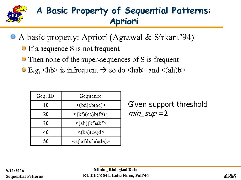 A Basic Property of Sequential Patterns: Apriori A basic property: Apriori (Agrawal & Sirkant'