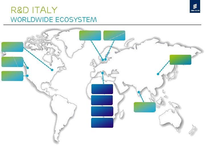 R&D Italy WORLDWIDE ECOSYSTEM