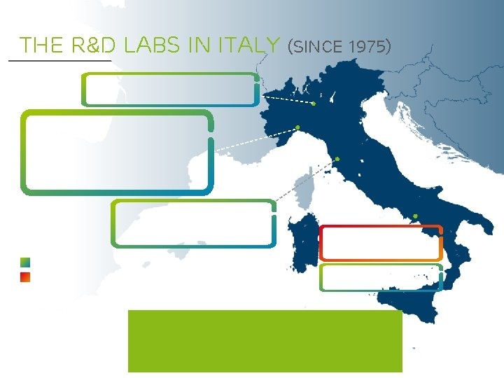 The R&D LABS in Italy (since 1975)