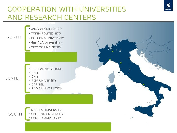 cooperation with universities and research centers Nor. TH Cent. ER SOUTH • Milan-Politecnico •