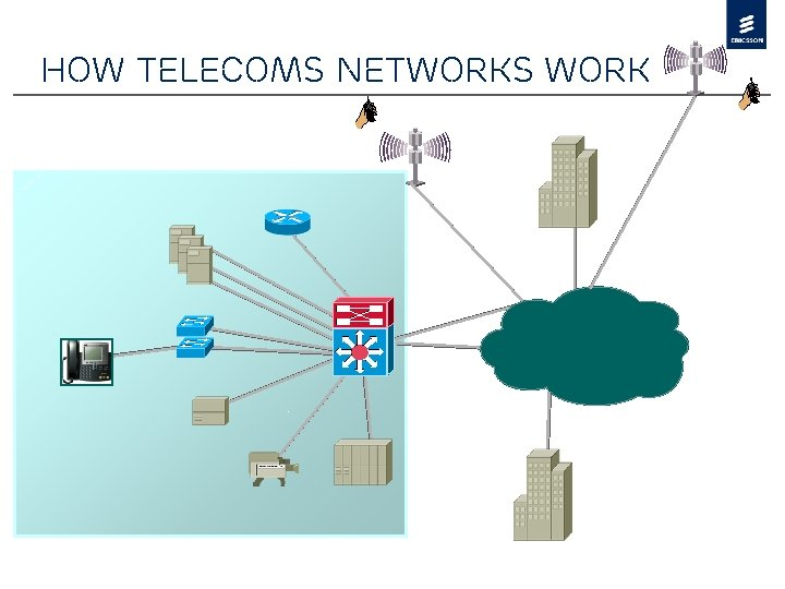 How telecoms networks work