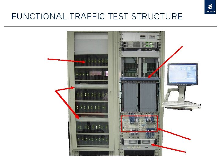 Functional traffic test structure