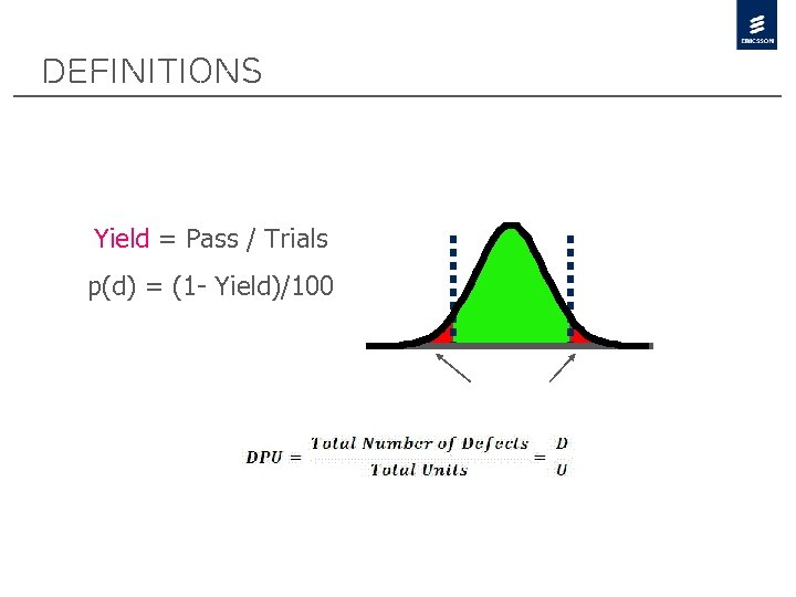 Definitions Yield = Pass / Trials p(d) = (1 - Yield)/100