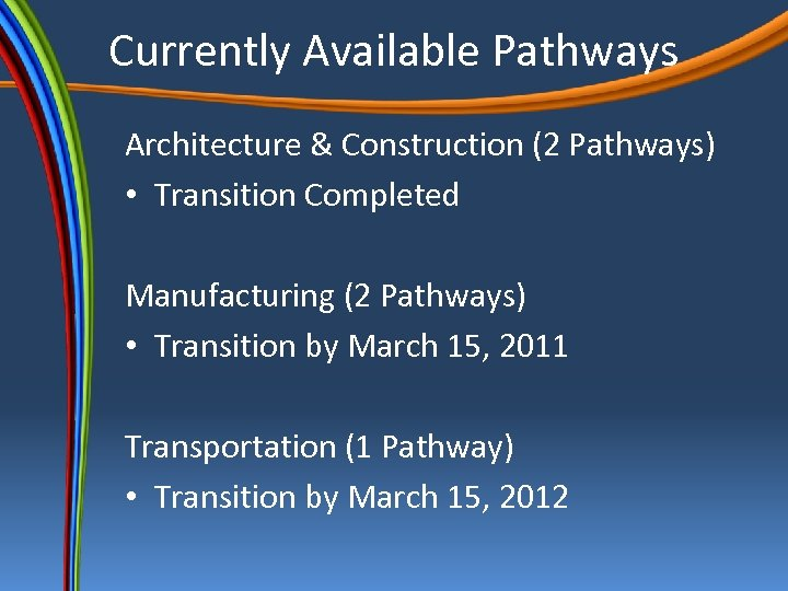 Currently Available Pathways Architecture & Construction (2 Pathways) • Transition Completed Manufacturing (2 Pathways)
