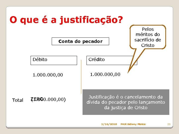 O que é a justificação? Conta do pecador Débito 1. 000, 00 Total ZERO