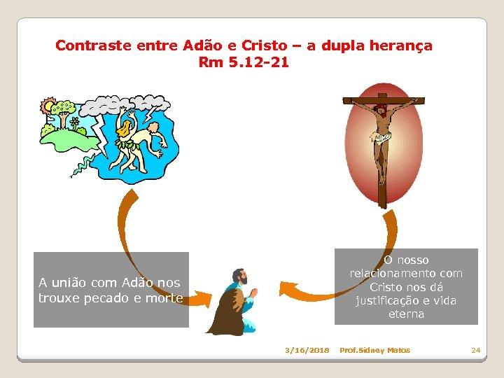 Contraste entre Adão e Cristo – a dupla herança Rm 5. 12 -21 O