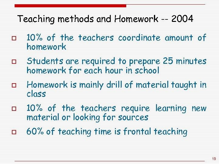 Teaching methods and Homework -- 2004 o o o 10% of the teachers coordinate