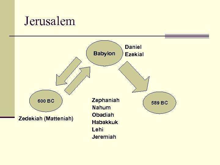 Jerusalem Babylon 600 BC Zedekiah (Matteniah) Zephaniah Nahum Obadiah Habakkuk Lehi Jeremiah Daniel Ezekial