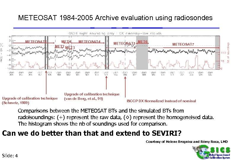 METEOSAT 1984 -2005 Archive evaluation using radiosondes METEOSAT 2 MET 4 MET 3 Upgrade