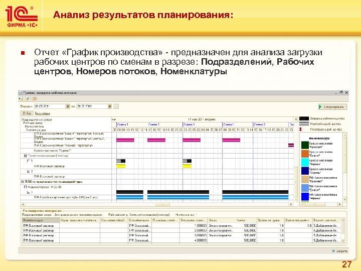 Анализ результатов планирования: n Отчет «График производства» - предназначен для анализа загрузки рабочих центров