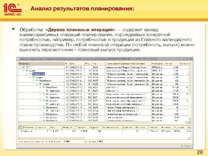 Анализ результатов планирования: § Обработка «Дерево плановых операций» - содержит каскад взаимозависимых операций планирования,