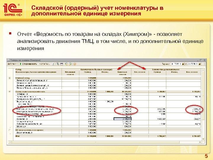 Складской (ордерный) учет номенклатуры в дополнительной единице измерения § Отчет «Ведомость по товарам на