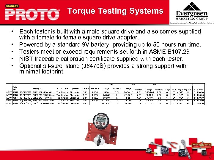 Torque Testing Systems • Each tester is built with a male square drive and