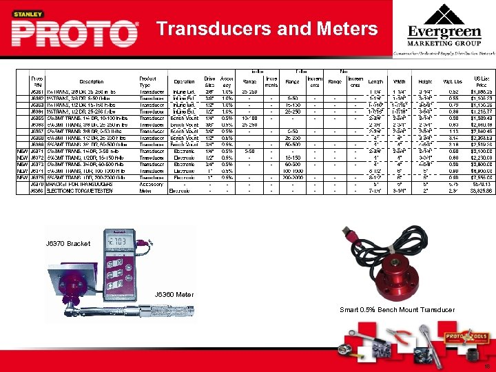 Transducers and Meters J 6370 Bracket J 6360 Meter Smart 0. 5% Bench Mount