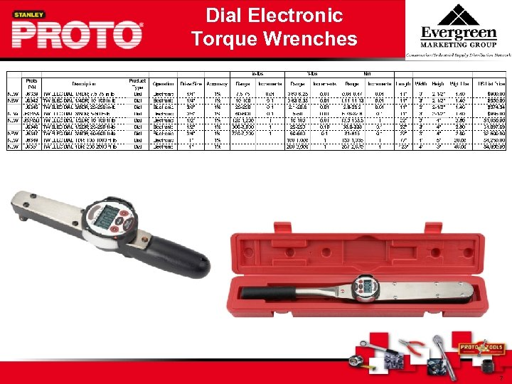 Dial Electronic Torque Wrenches 7