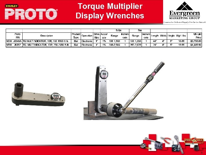 Torque Multiplier Display Wrenches 9
